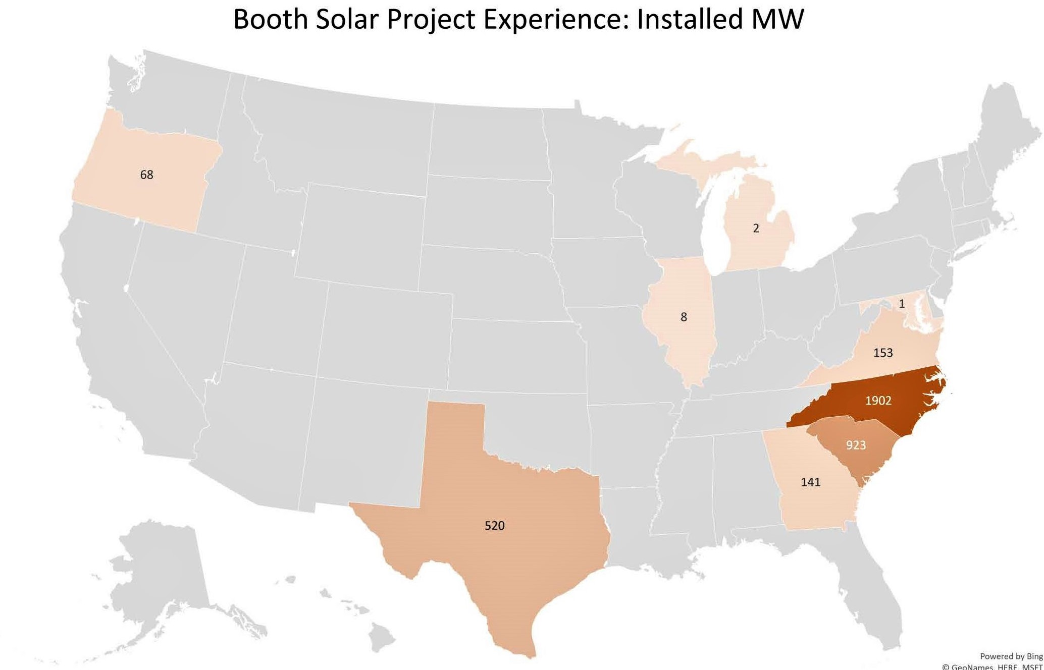 Booth_Solar_Project_Experience_Installed_MW
